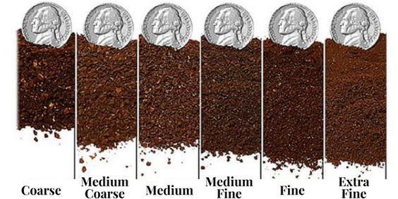 انواع درجه آسیاب قهوه